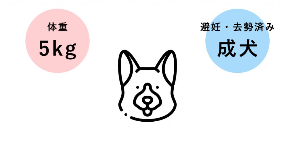 体重5kgの成犬(避妊・去勢済み)の場合